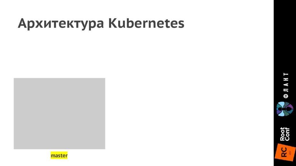 master Архитектура Kubernetes