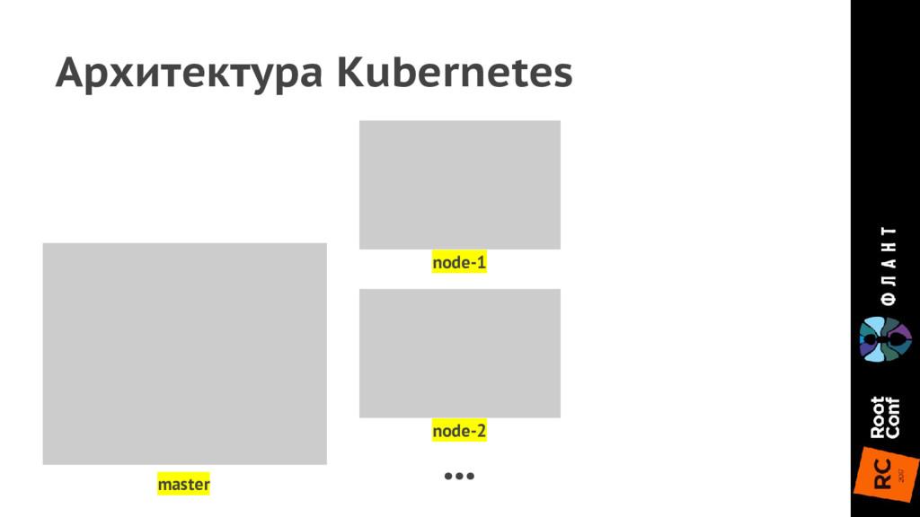 node-1 node-2 ... master Архитектура Kubernetes