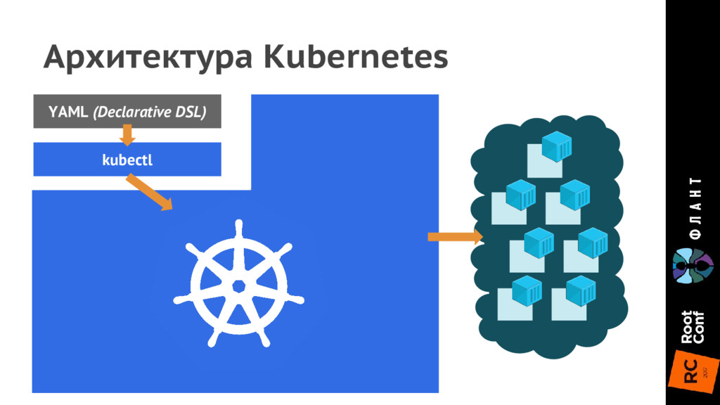 node-1 node-2 ... master Архитектура Kubernetes...