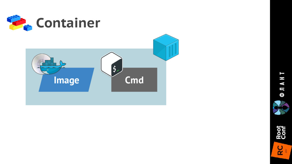 Container Image Cmd