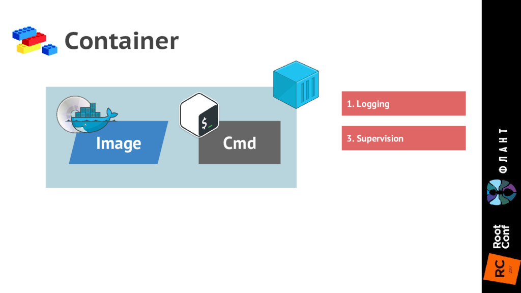 Container Image Cmd 3. Supervision 1. Logging