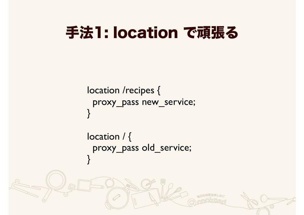ख๏MPDBUJPOͰؤுΔ location /recipes { proxy_pa...