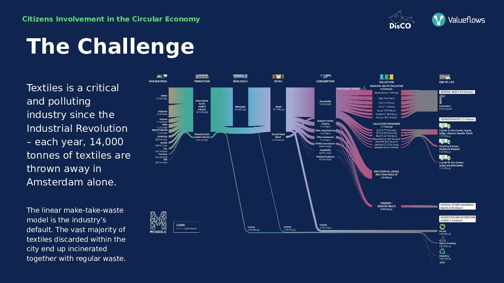 Citizens Involvement in the Circular Economy Te...