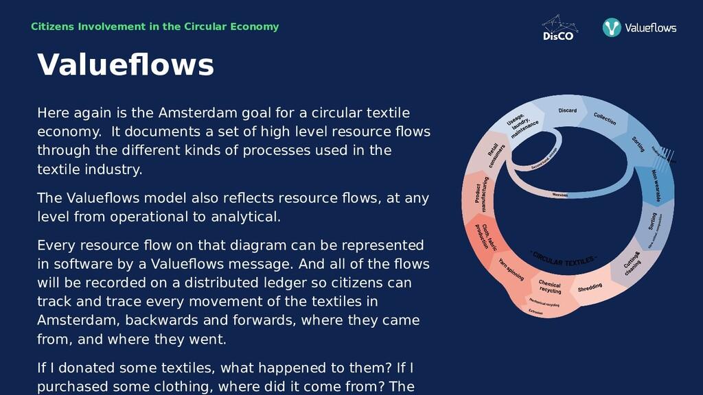 Citizens Involvement in the Circular Economy Va...