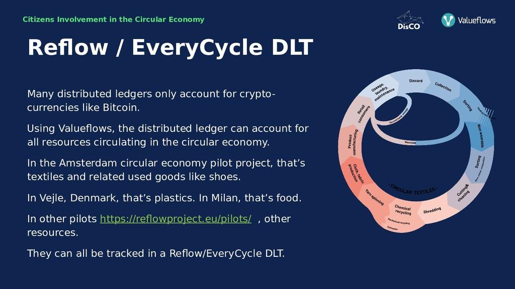 Citizens Involvement in the Circular Economy Re...