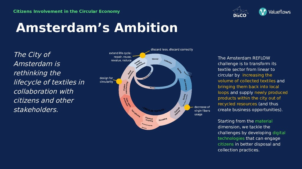 Citizens Involvement in the Circular Economy Am...