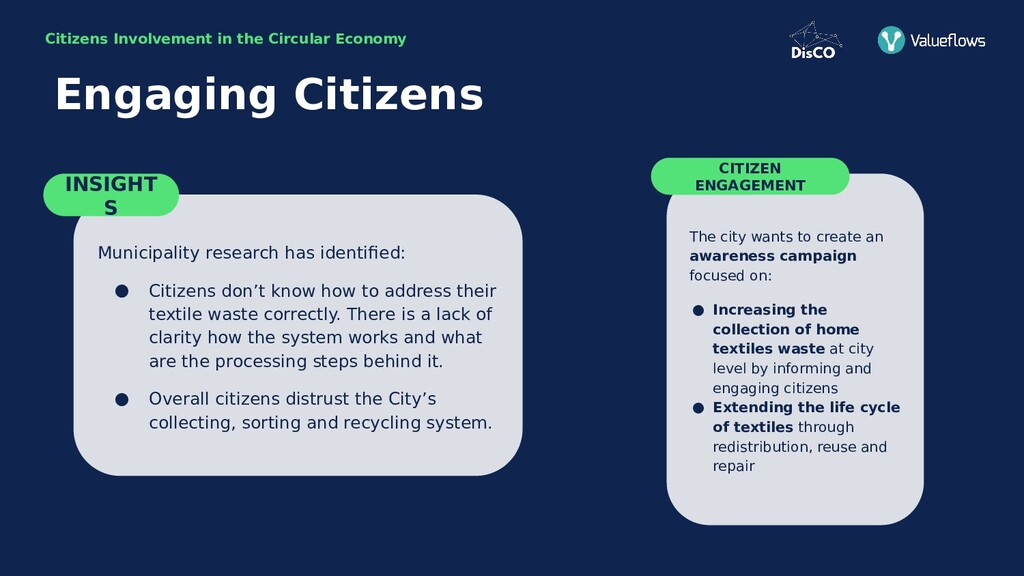 Citizens Involvement in the Circular Economy Mu...