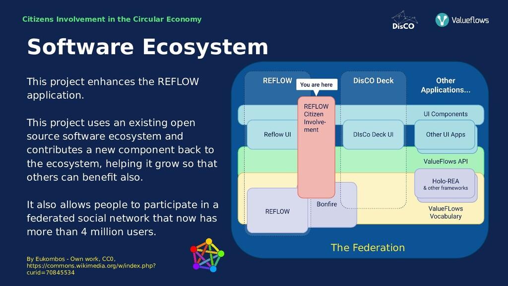 Citizens Involvement in the Circular Economy So...