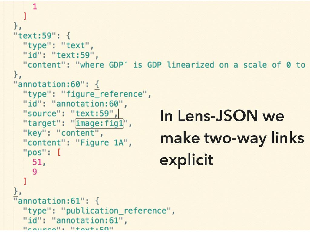 In Lens-JSON we make two-way links explicit