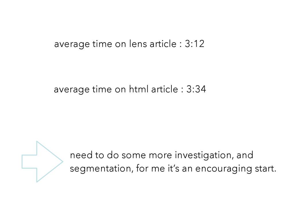 average time on lens article : 3:12 average tim...