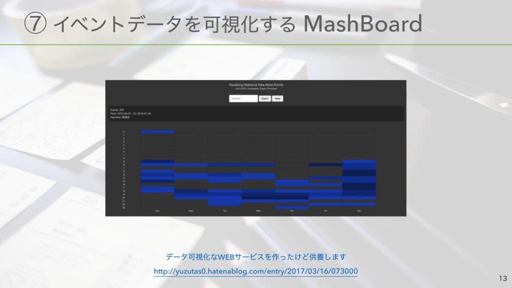 ɹᶉ ΠϕϯτσʔλΛՄࢹԽ͢Δ MashBoard σʔλՄࢹԽͳWEBαʔϏεΛ࡞ͬ...
