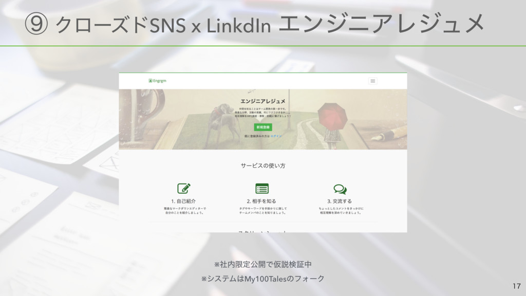 ɹᶋ ΫϩʔζυSNS x LinkdIn ΤϯδχΞϨδϡϝ ※ࣾݶఆެ։ͰԾઆݕূ...