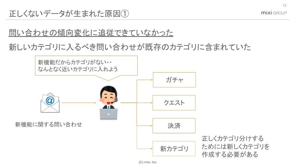 (C) mixi, Inc. 問い合わせの傾向変化に追従できていなかった 新しいカテゴリに入る...