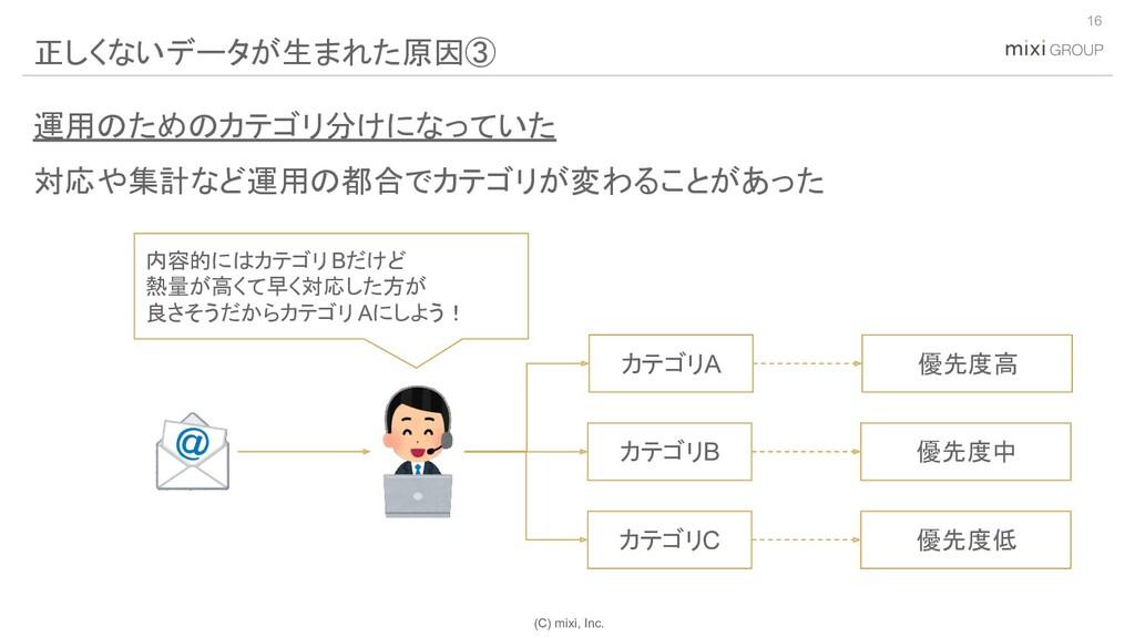 (C) mixi, Inc. 運用のためのカテゴリ分けになっていた 対応や集計など運用の都合で...