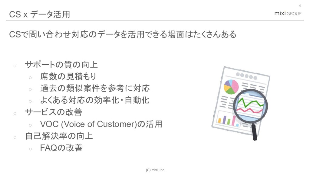 (C) mixi, Inc. CSで問い合わせ対応のデータを活用できる場面はたくさんある ○ ...