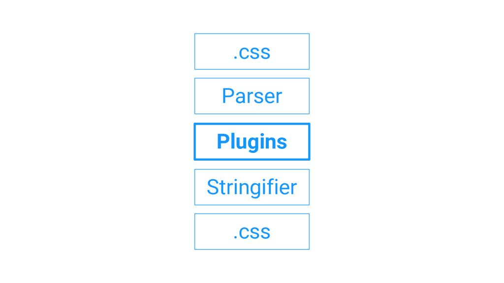 Parser Plugins Stringifier .css .css