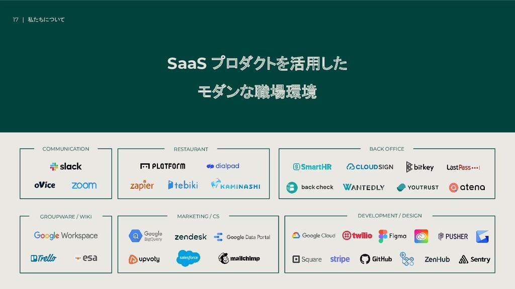 SaaS プロダクトを活用した モダンな職場環境 17 | 私たちについて COMMUNICA...
