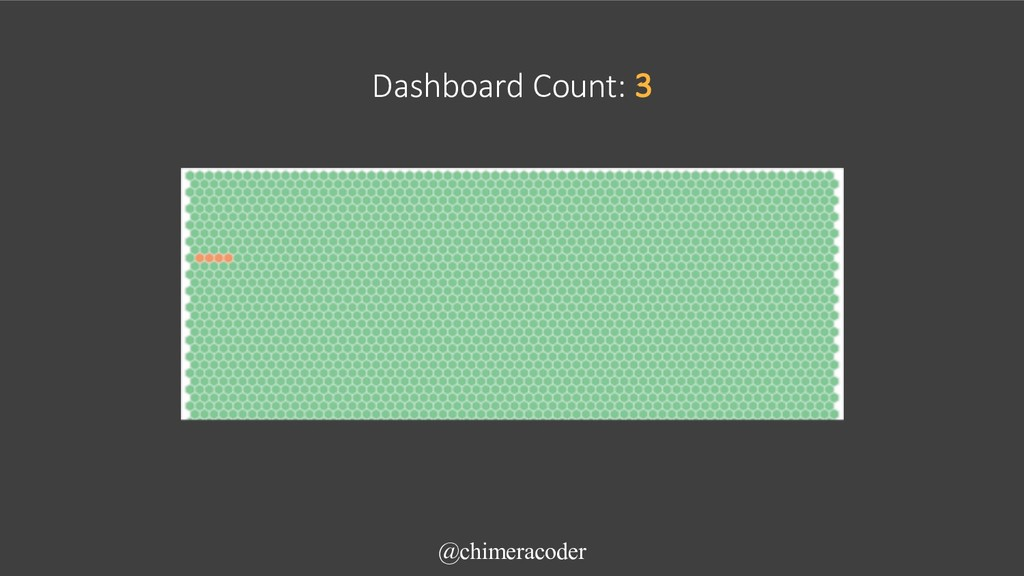 Dashboard Count: 3 @chimeracoder