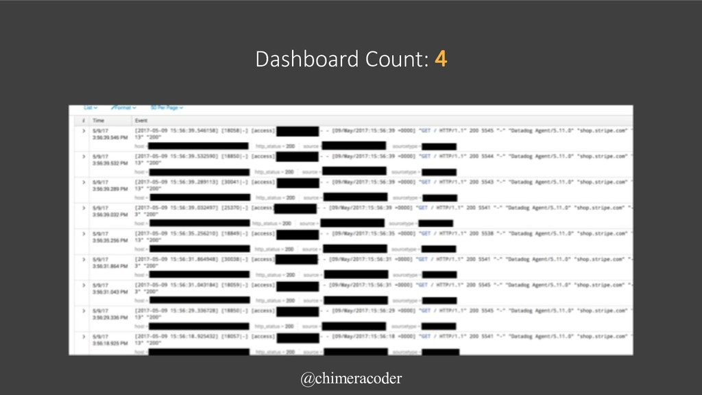 Dashboard Count: 4 @chimeracoder