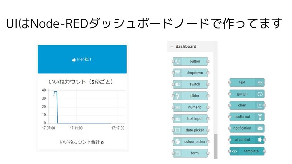 UIはNode-REDダッシュボードノードで作ってます