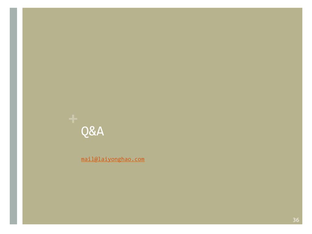 + Q&A  mail@laiyonghao.com    36