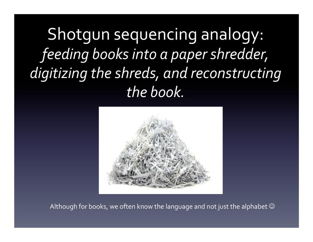 Shotgun sequencing analogy:  feeding...