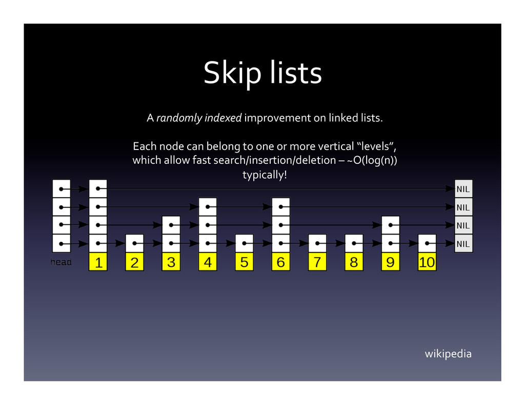 Skip	