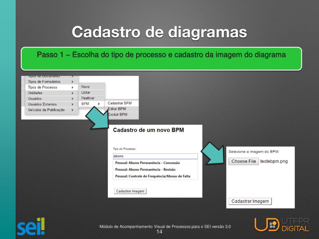 Cadastro de diagramas Passo 1 – Escolha do tipo...