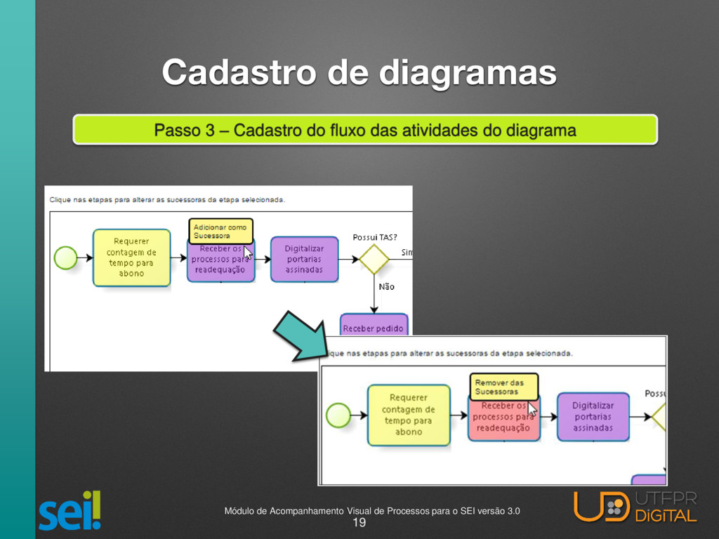 Cadastro de diagramas Passo 3 – Cadastro do flu...