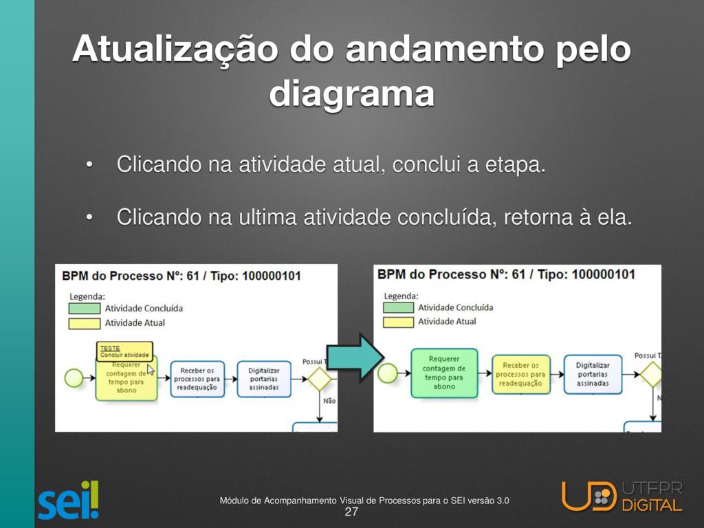 Atualização do andamento pelo diagrama • Clican...