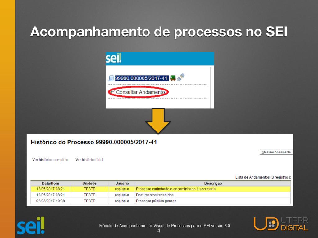 Acompanhamento de processos no SEI 4 Módulo de ...