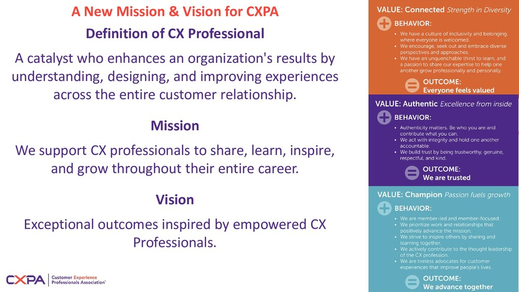 A New Mission & Vision for CXPA Definition of C...