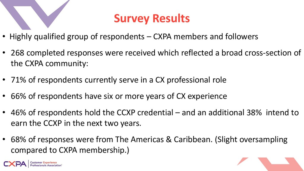 Survey Results • Highly qualified group of resp...
