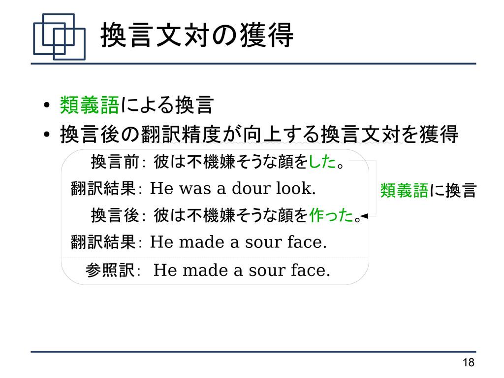 18 ● 類義語による換言 ● 換言後の翻訳精度が向上する換言文対を獲得   換言前: 彼は不...