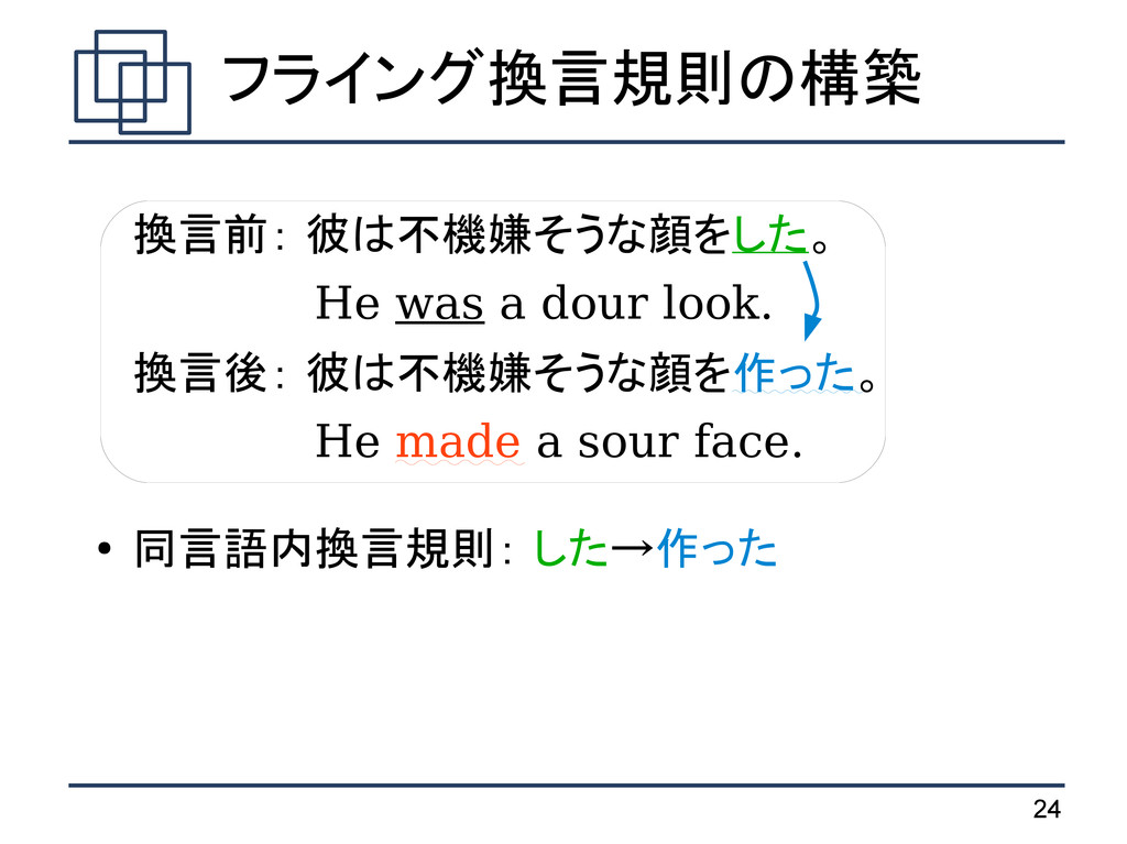 24 フライング換言規則の構築 換言前: 彼は不機嫌そうな顔をした。   He was a d...