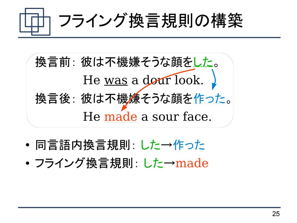 25 フライング換言規則の構築 換言前: 彼は不機嫌そうな顔をした。   He was a d...