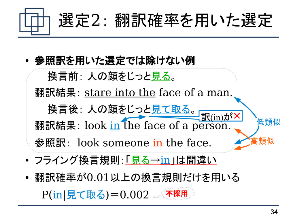 34 選定2: 翻訳確率を用いた選定 ● 参照訳を用いた選定では除けない例 換言前: 人の顔を...
