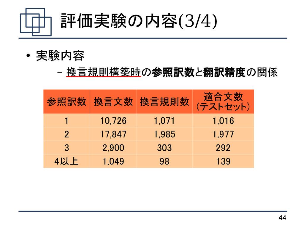 44 評価実験の内容(3/4) ● 実験内容 – 換言規則構築時の参照訳数と翻訳精度の関係 参...