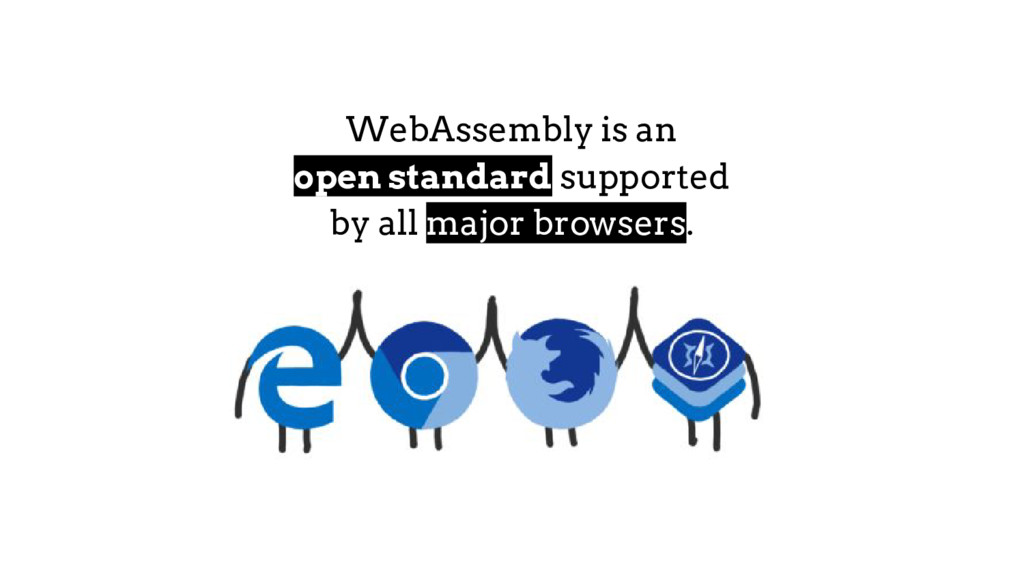 WebAssembly is an open standard supported by al...