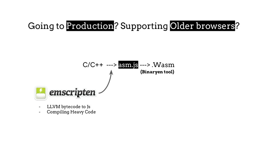 Going to Production? Supporting Older browsers?...