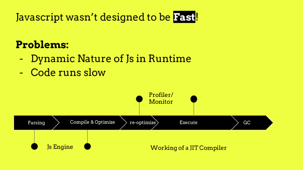 Javascript wasn't designed to be Fast! Problems...