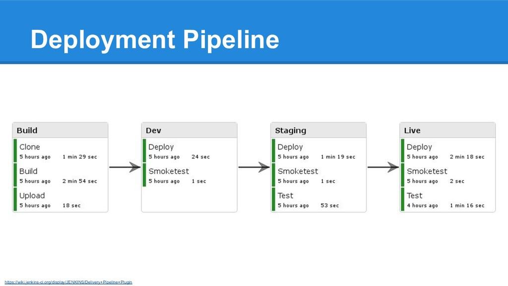 Deployment Pipeline https://wiki.jenkins-ci.org...