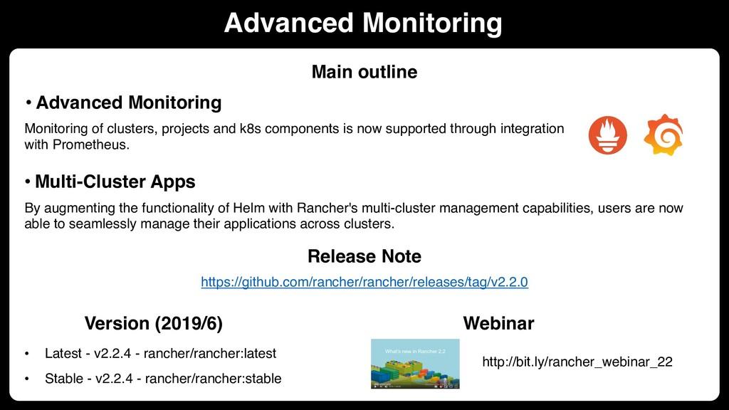 Advanced Monitoring • Advanced Monitoring Main ...