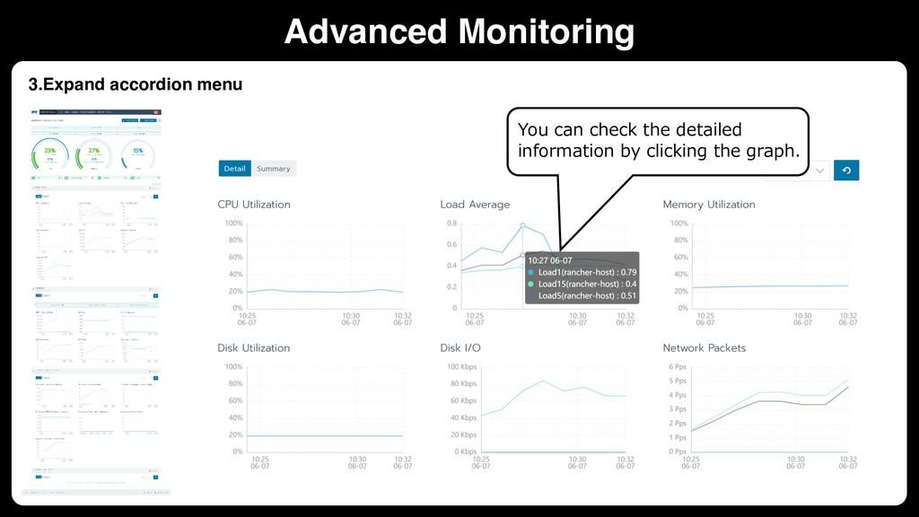 3.Expand accordion menu Advanced Monitoring You...