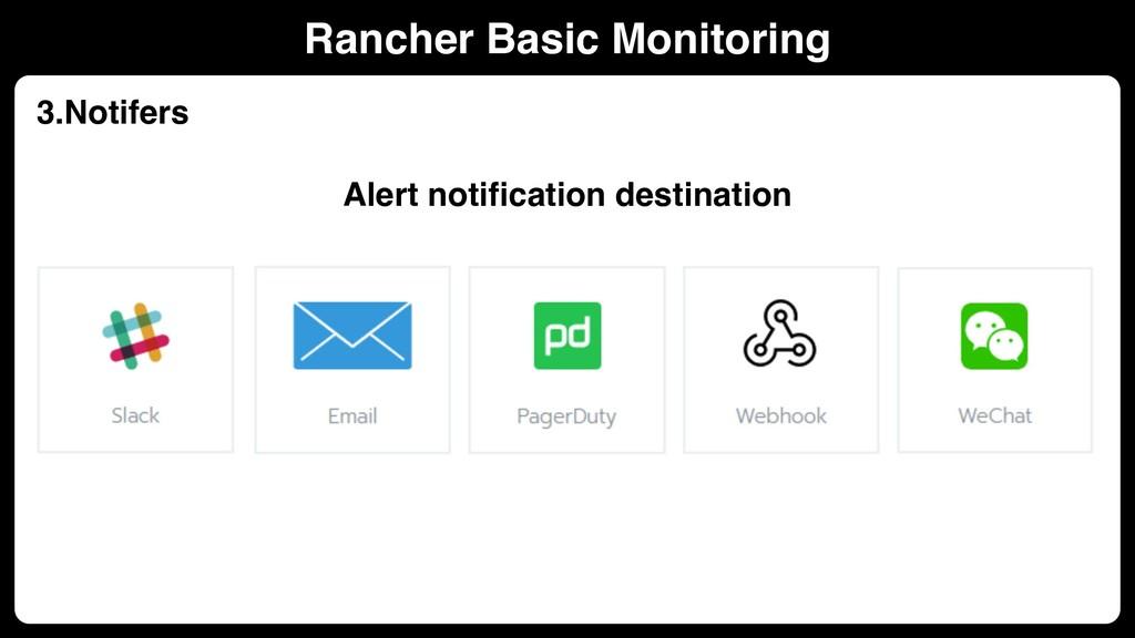 3.Notifers Alert notification destination Ranch...