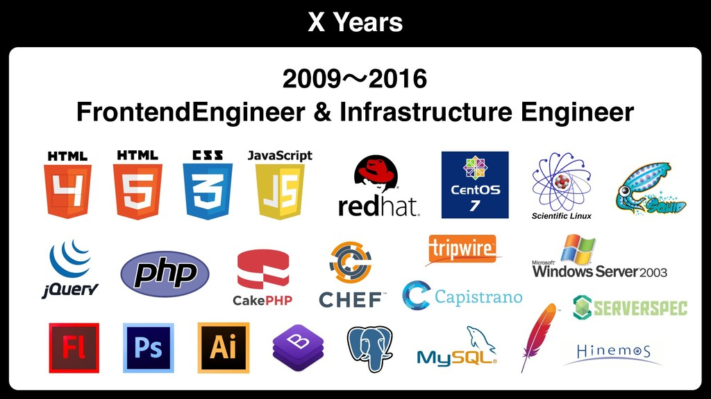 X Years 2009〜2016 FrontendEngineer & Infrastruc...