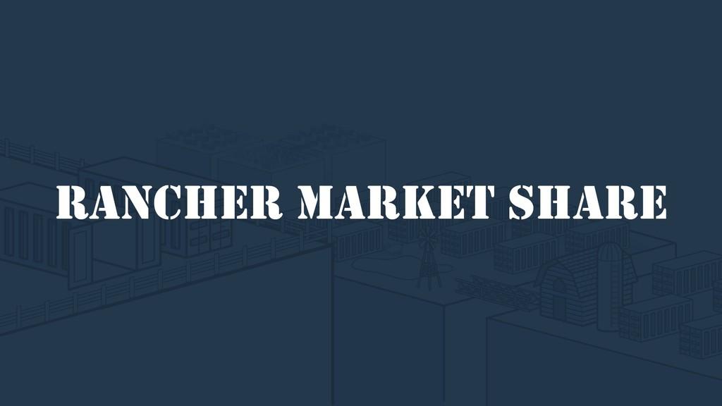 RANCHER MARKET SHARE