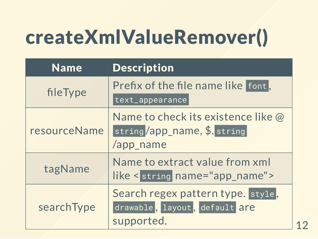createXmlValueRemover() Name Description leType...