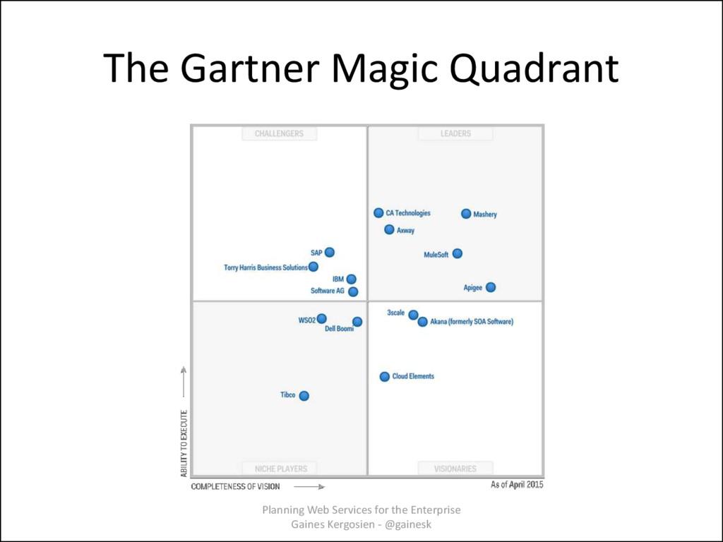 The Gartner Magic Quadrant Planning Web Service...