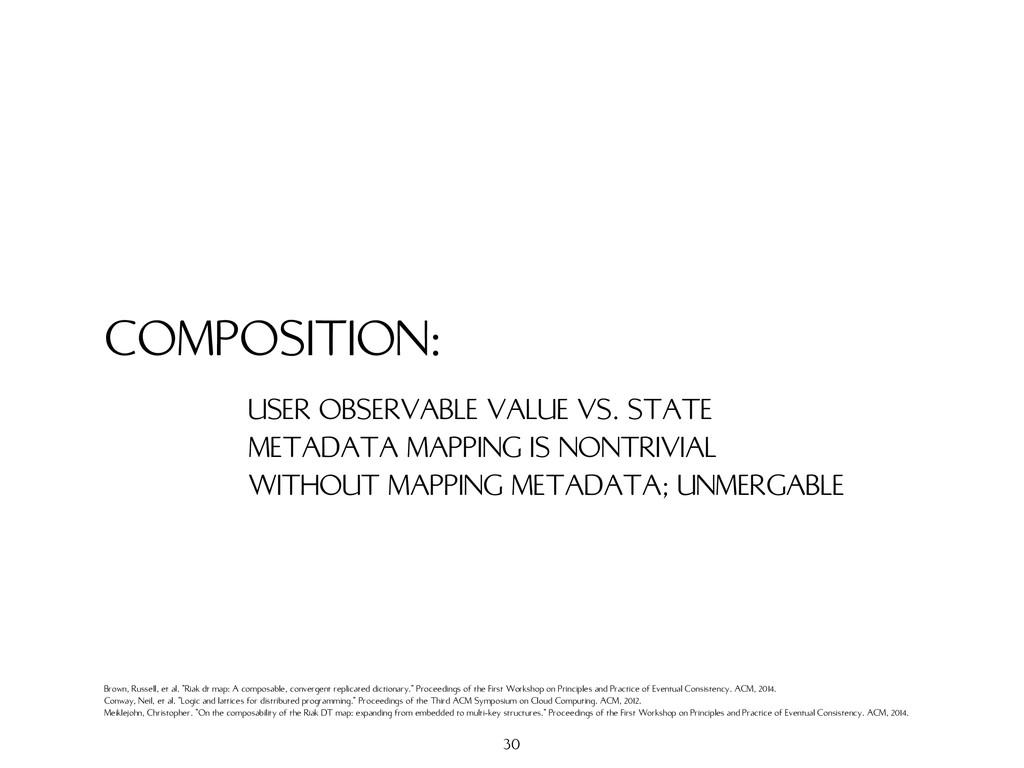 COMPOSITION: USER OBSERVABLE VALUE VS. STATE ME...